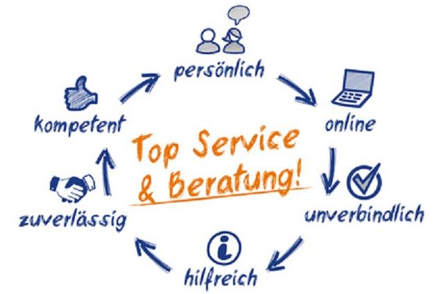 Top Service & Beratung! / Service Konzept